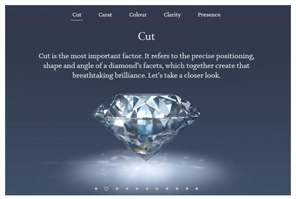 Tiffany Cut