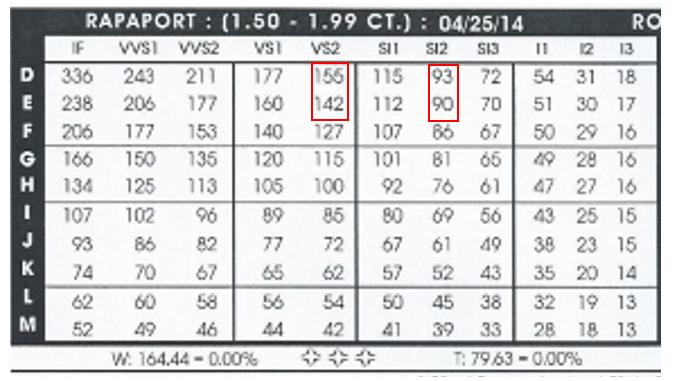 Raraport Example Annotated