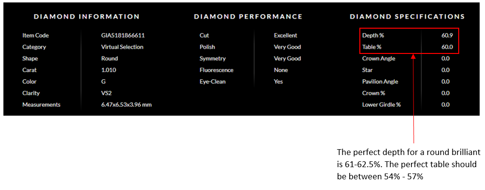 Whiteflash 1.01 Carat Round Diamond Summary Analysis