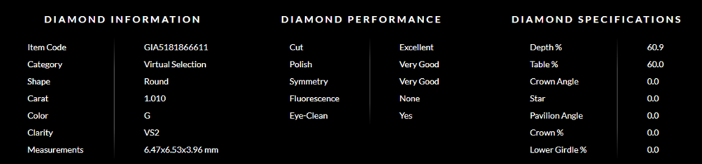 Whiteflash 1.01 Carat Round Diamond Summary