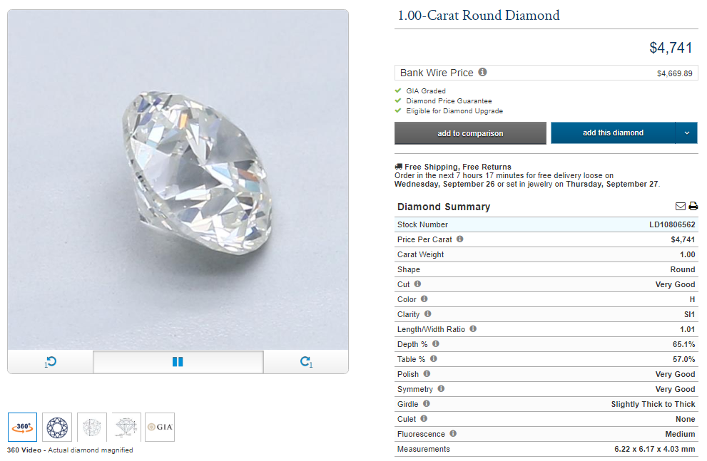1.00ct Round Brilliant H-SI1 From Blue Nile