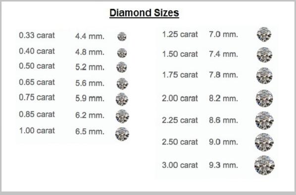 diamond-chart