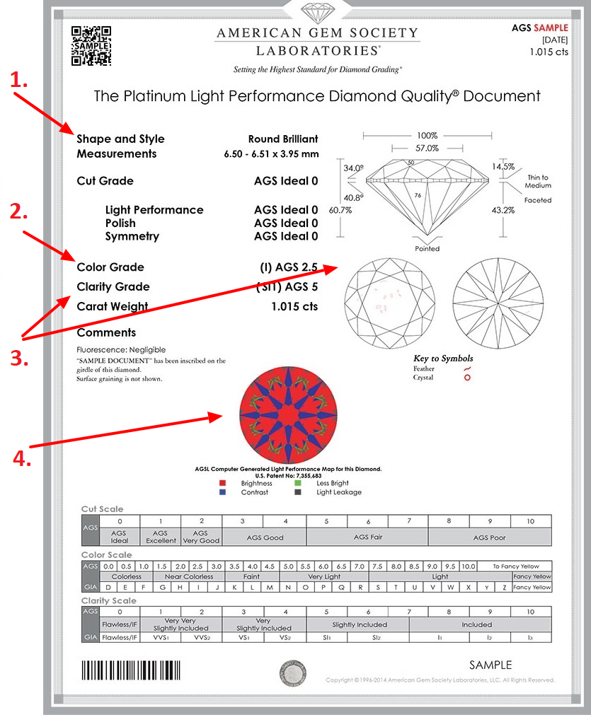 AGS Sample Diamond Report