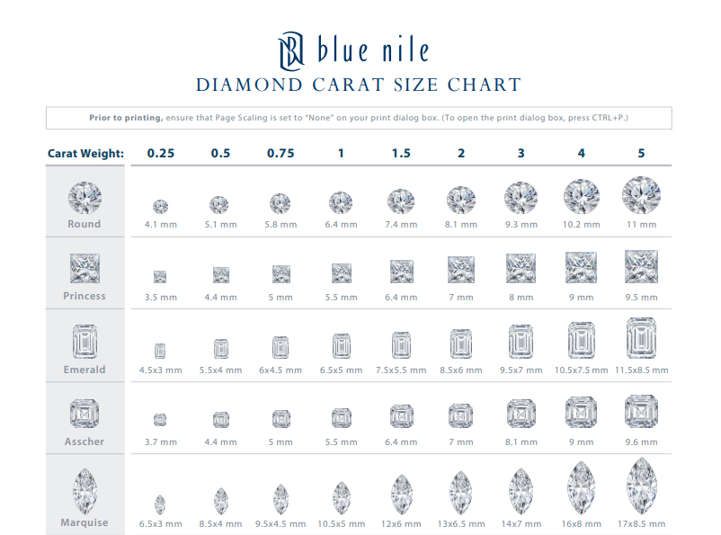 diamond_carat_size_blue_nile