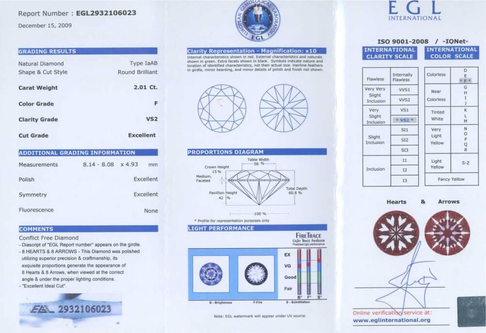 an EGL diamond certificate