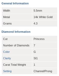 Diamond Harmony Diamond Information